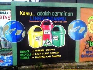 Recycle – Tangerang