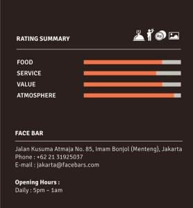 Face Bar Rating Info