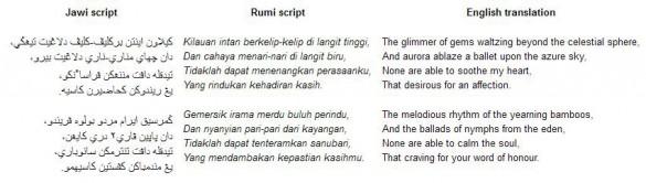 Jawi Script