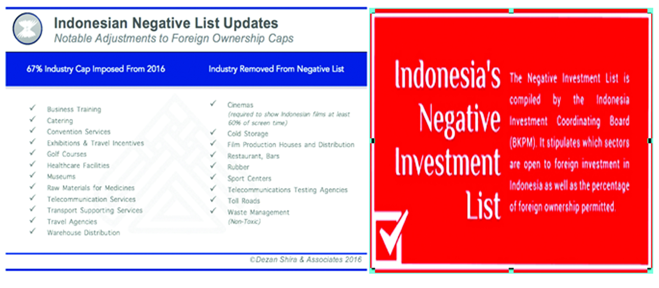 The PMA Company and the Negative List in Indonesia