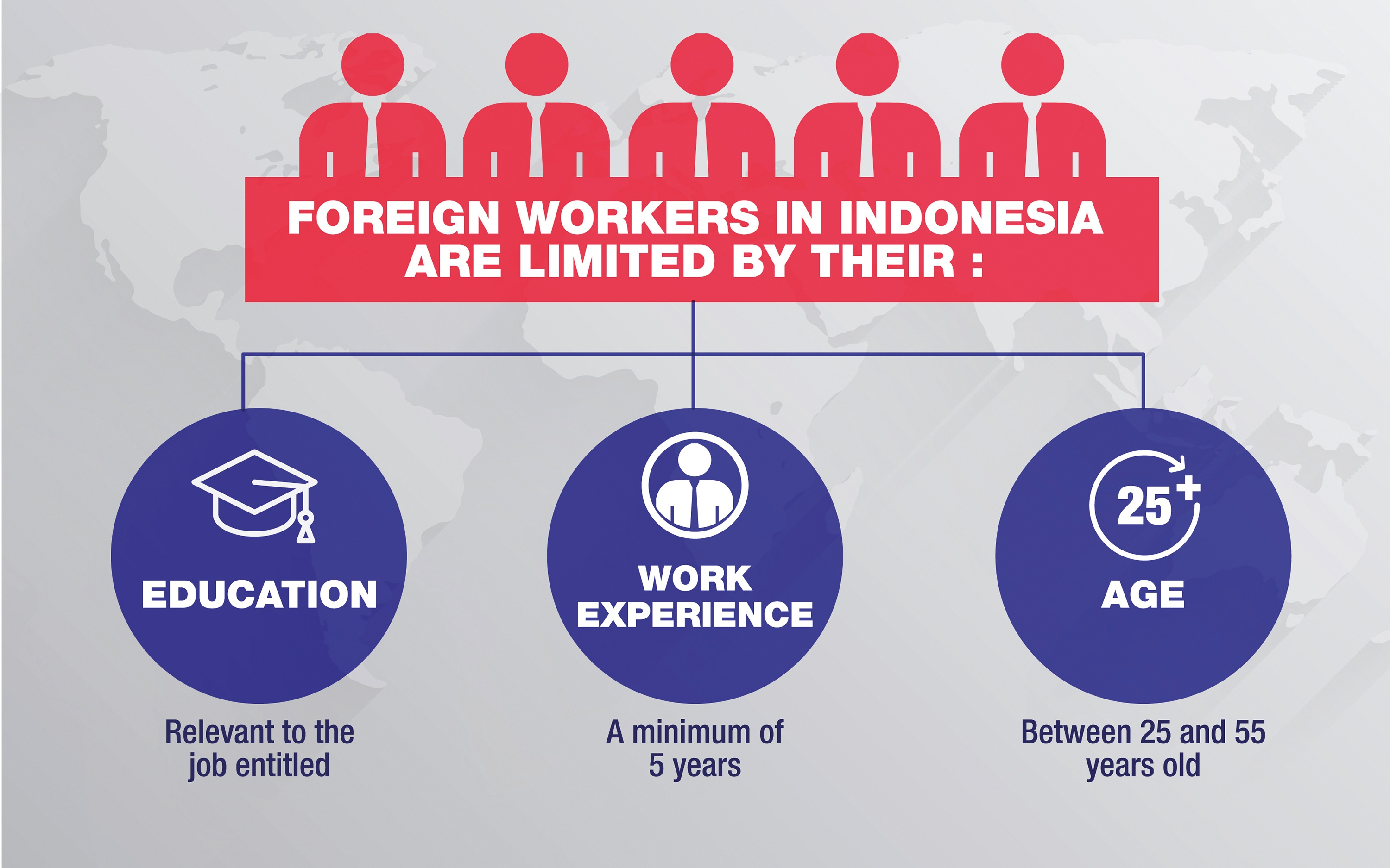 When a Work Permit Is Not Needed: Know the Latest Employment